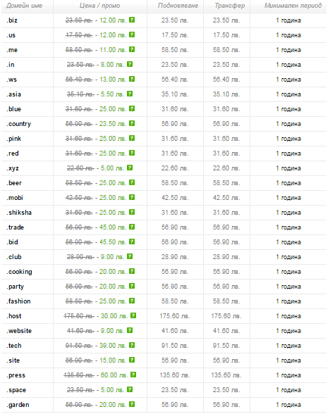 domains_promo_november