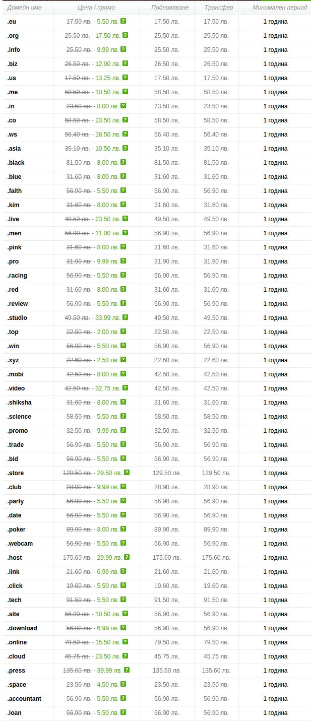ниска цена за домейни